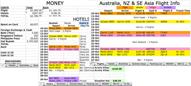 I can't keep my room organized, but I sure as hell can make some killer efficient Excel spreadsheets.